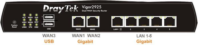 v2925-front-panel